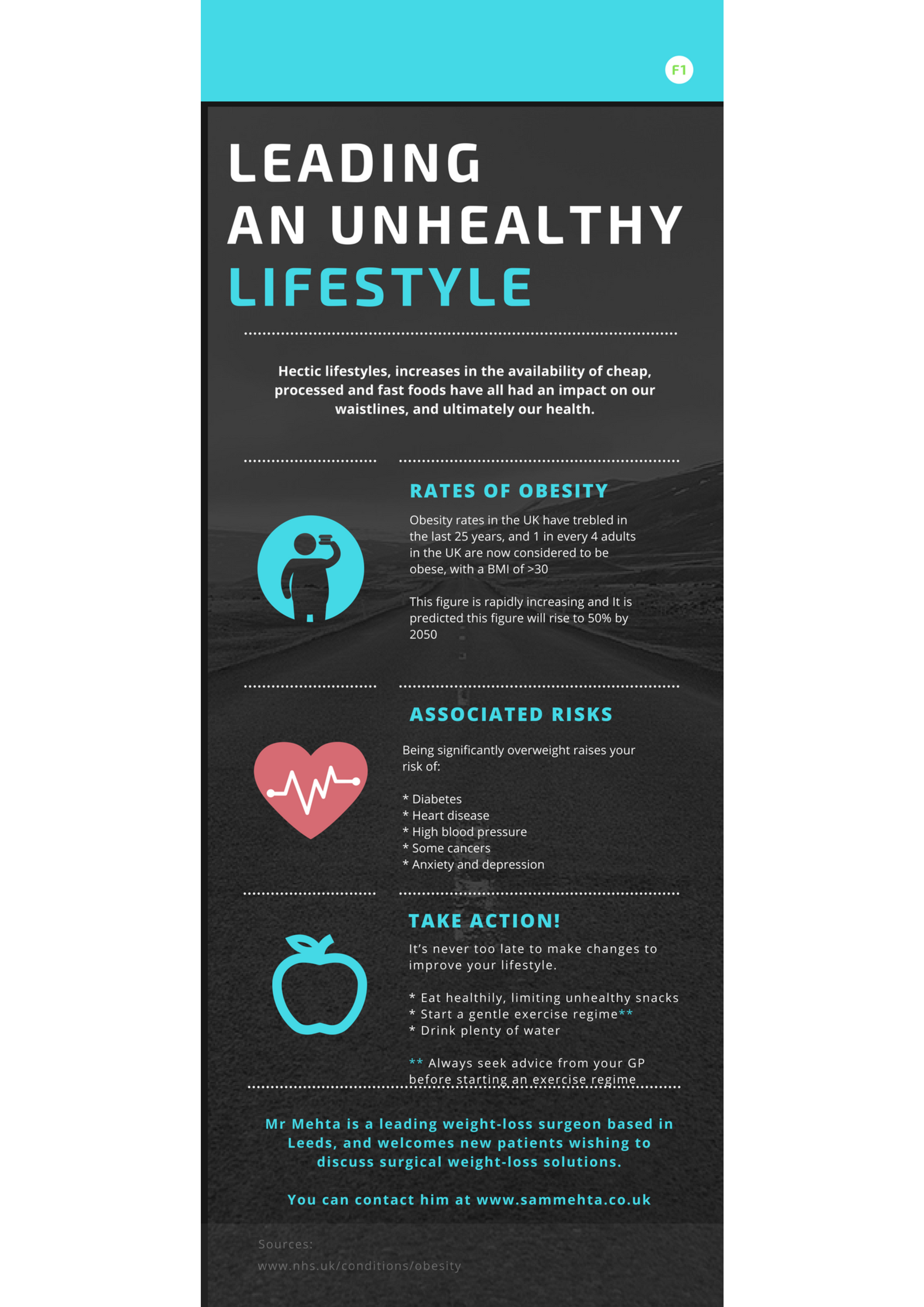 Risks of an unhealthy lifestyle3